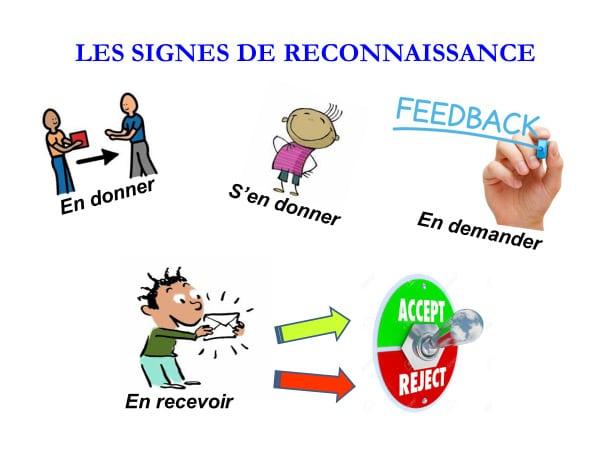l'économie des signes de reconnaissance